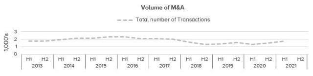 Financial Services Graph 3